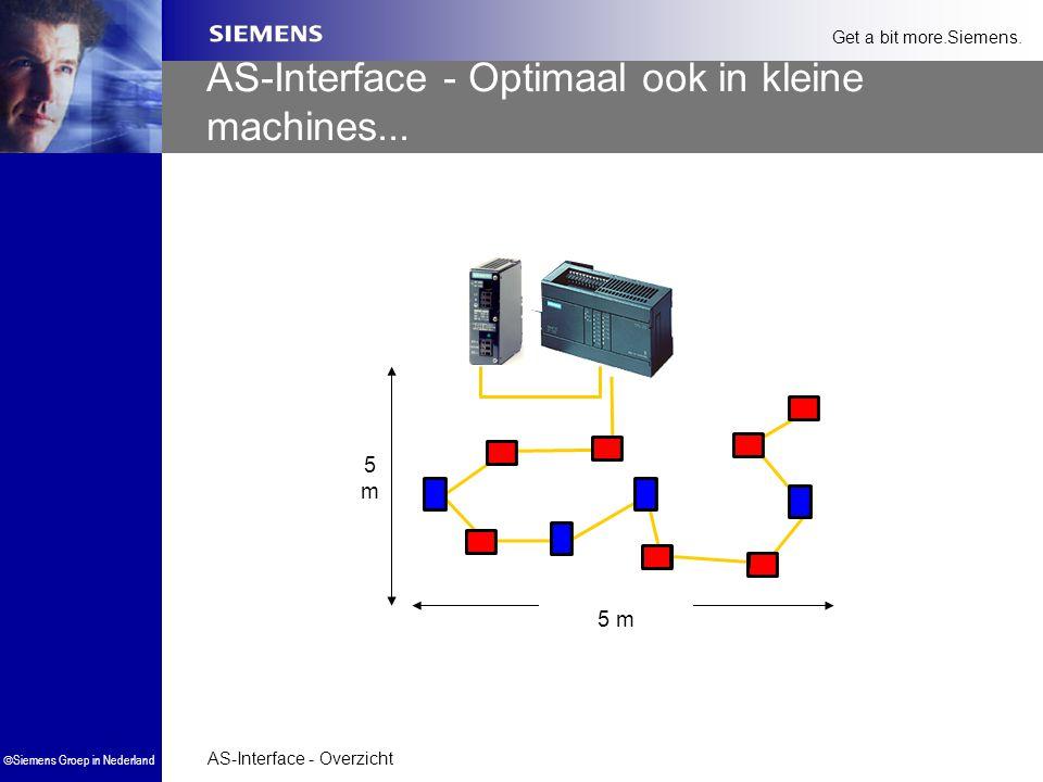 AS-Interface - Overzicht  Siemens Groep in Nederland Get a bit more.Siemens. AS-Interface - Optimaal ook in kleine machines... 5 m 5m5m