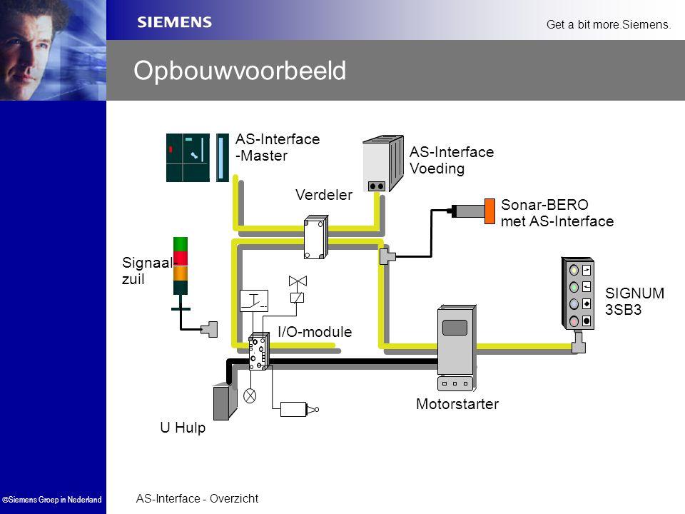 AS-Interface - Overzicht  Siemens Groep in Nederland Get a bit more.Siemens. Opbouwvoorbeeld