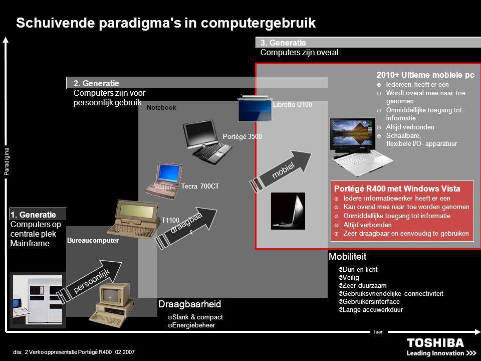 dia: 2 Verkooppresentatie Portégé R400 02.2007 Schuivende paradigma s in computergebruik Paradigma 2.