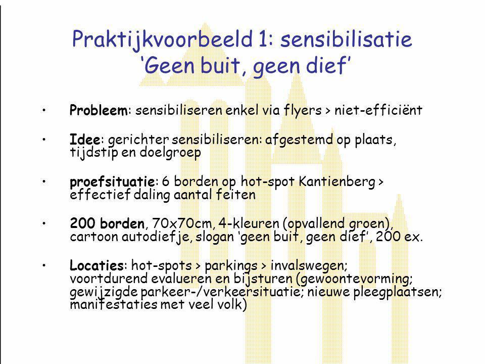 Praktijkvoorbeeld 1: sensibilisatie 'Geen buit, geen dief' Probleem: sensibiliseren enkel via flyers > niet-efficiënt Idee: gerichter sensibiliseren: afgestemd op plaats, tijdstip en doelgroep proefsituatie: 6 borden op hot-spot Kantienberg > effectief daling aantal feiten 200 borden, 70x70cm, 4-kleuren (opvallend groen), cartoon autodiefje, slogan 'geen buit, geen dief', 200 ex.