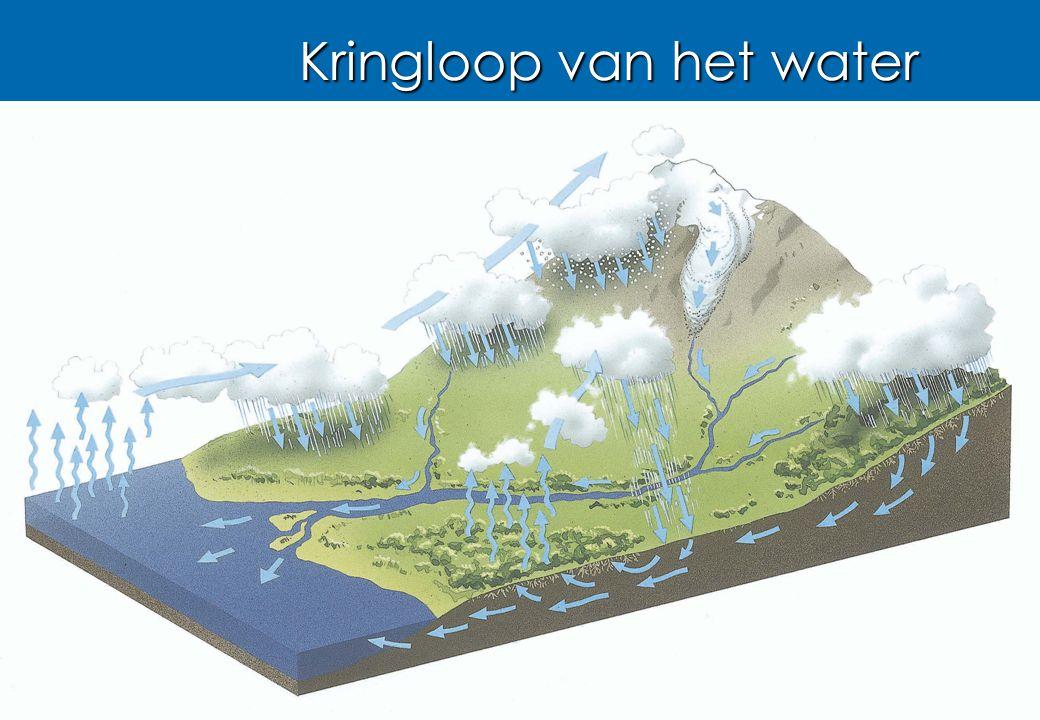 Kringloop van het water VS Nederland België - Indonesië Israeliërs Koerden div. Afrikaanse volkeren