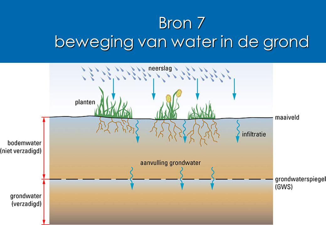 Bron 7 beweging van water in de grond