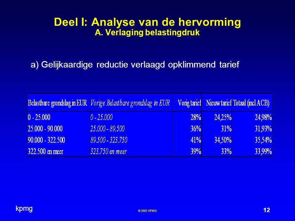 kpmg 12 © 2003 KPMG Deel I: Analyse van de hervorming A. Verlaging belastingdruk a) Gelijkaardige reductie verlaagd opklimmend tarief