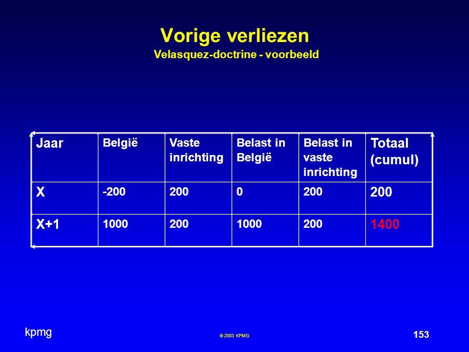 kpmg 153 © 2003 KPMG Vorige verliezen Velasquez-doctrine - voorbeeld Jaar België Vaste inrichting Belast in België Belast in vaste inrichting Totaal (cumul) X -2002000 X+1 10002001000200 1400
