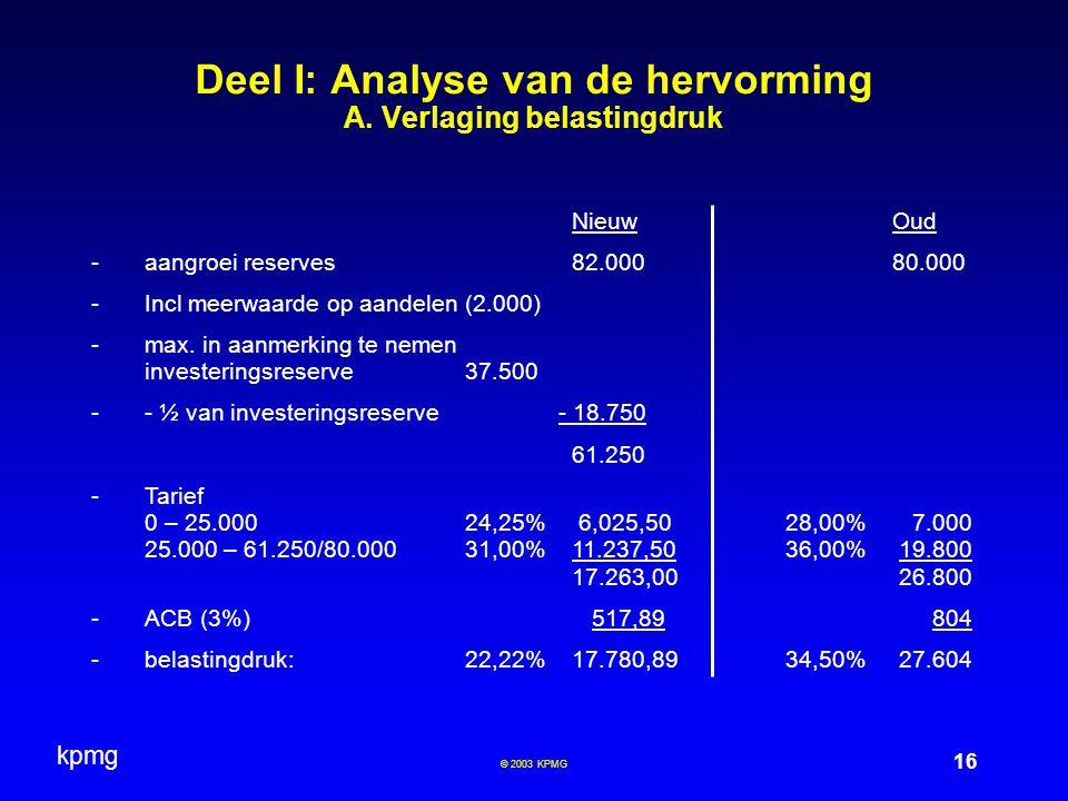 kpmg 16 © 2003 KPMG Nieuw Oud -aangroei reserves82.00080.000 -Incl meerwaarde op aandelen(2.000) -max. in aanmerking te nemen investeringsreserve37.50