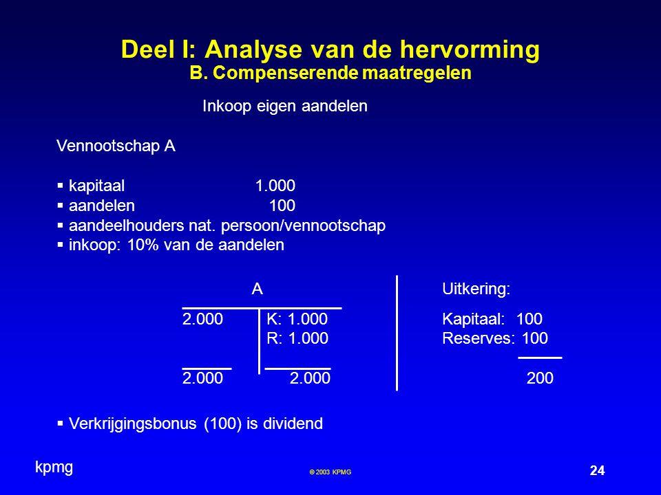 kpmg 24 © 2003 KPMG Deel I: Analyse van de hervorming B. Compenserende maatregelen Inkoop eigen aandelen Vennootschap A  kapitaal1.000  aandelen 100