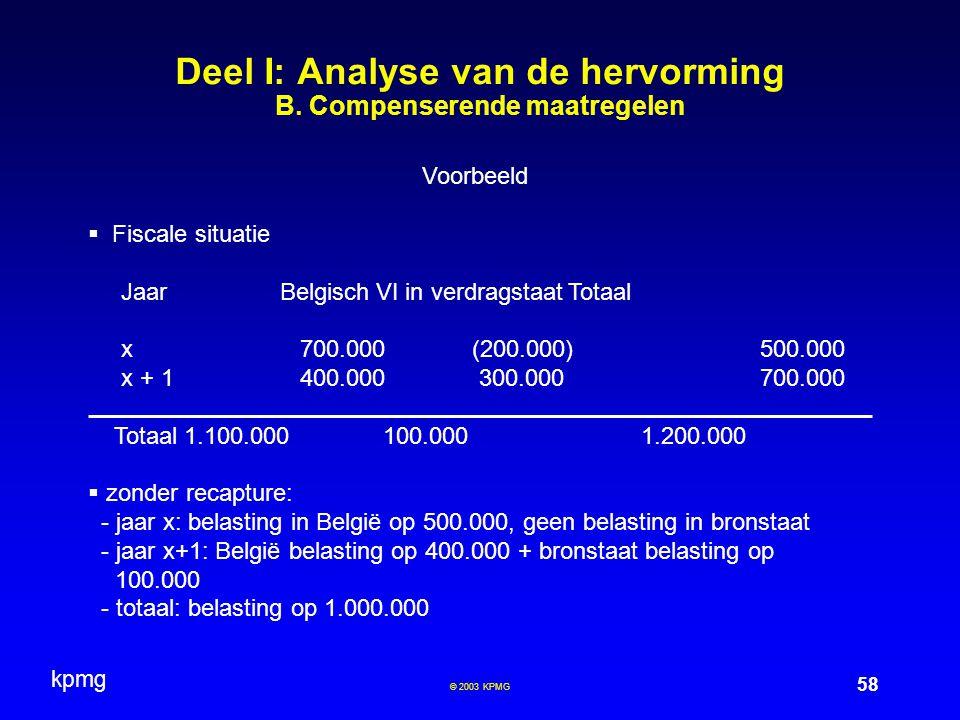 kpmg 58 © 2003 KPMG Deel I: Analyse van de hervorming B. Compenserende maatregelen Voorbeeld  Fiscale situatie JaarBelgischVI in verdragstaatTotaal x