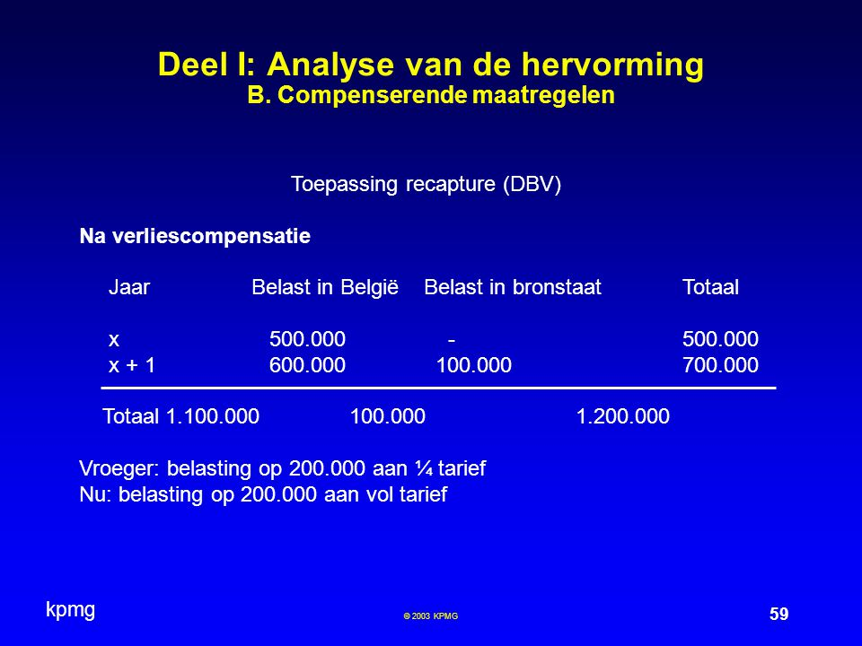 kpmg 59 © 2003 KPMG Deel I: Analyse van de hervorming B. Compenserende maatregelen Toepassing recapture (DBV) Na verliescompensatie JaarBelast in Belg