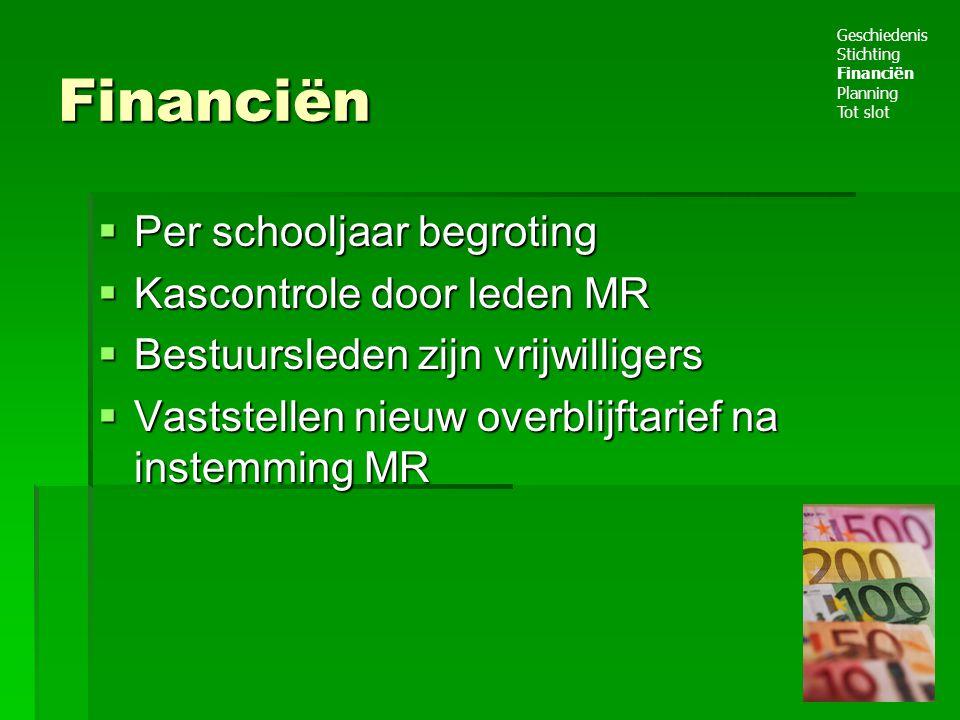 Financiën  Per schooljaar begroting  Kascontrole door leden MR  Bestuursleden zijn vrijwilligers  Vaststellen nieuw overblijftarief na instemming