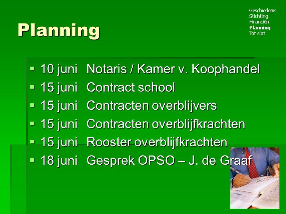 Planning  10 juniNotaris / Kamer v. Koophandel  15 juni Contract school  15 juniContracten overblijvers  15 juni Contracten overblijfkrachten  15
