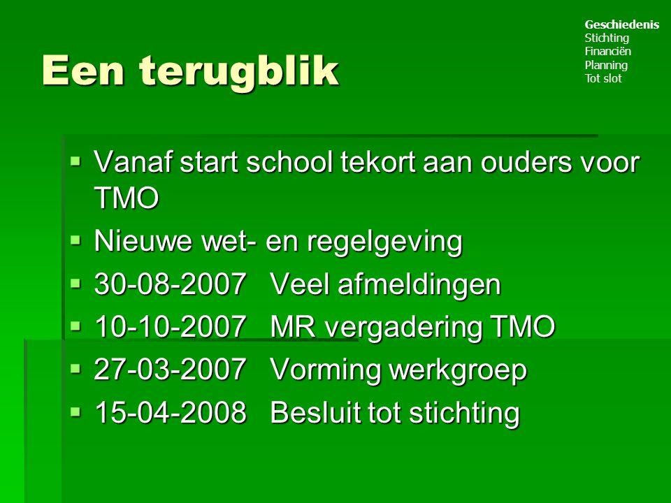 Een terugblik  Vanaf start school tekort aan ouders voor TMO  Nieuwe wet- en regelgeving  30-08-2007Veel afmeldingen  10-10-2007MR vergadering TMO