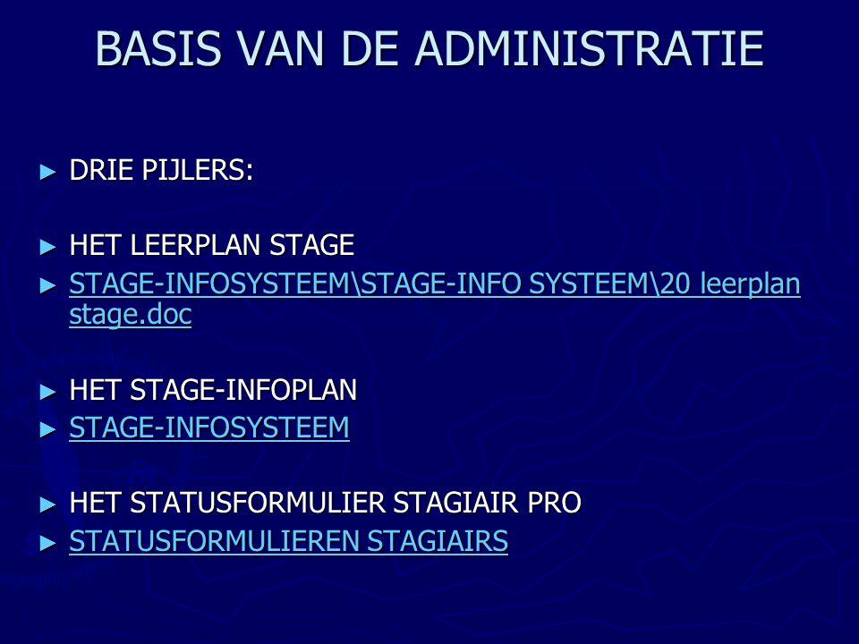 LEIDRAAD VOOR DE UITVOERING VAN HET SYSTEEM ► DE STAGE-AGENDA STAGE-AGENDA ► STAGE-INFOSYSTEEM\STAGE-INFO SYSTEEM\40 de stage-agenda.doc STAGE-INFOSYSTEEM\STAGE-INFO SYSTEEM\40 de stage-agenda.doc STAGE-INFOSYSTEEM\STAGE-INFO SYSTEEM\40 de stage-agenda.doc