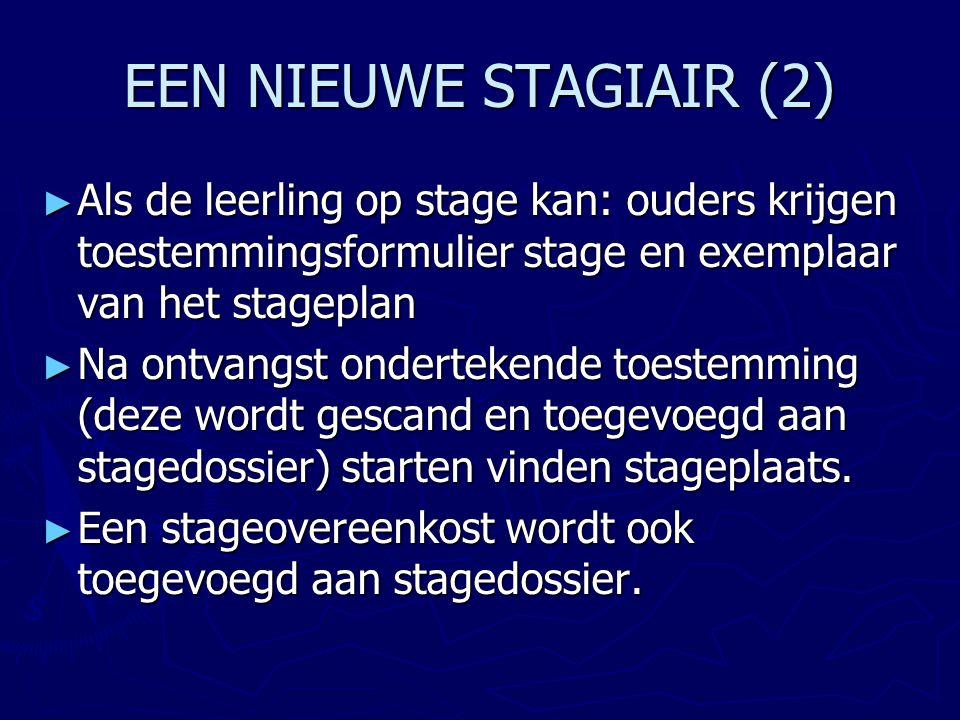 EEN NIEUWE STAGIAIR (2) ► Als de leerling op stage kan: ouders krijgen toestemmingsformulier stage en exemplaar van het stageplan ► Na ontvangst onder