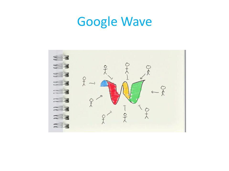 Ontstaan Google Wave Email 40 jaar geleden uitgevonden Product Management team van Google Ontwerp, Design en Ontwikkeling 2 jaar Google vindt email opnieuw uit in het huidige tijdperk