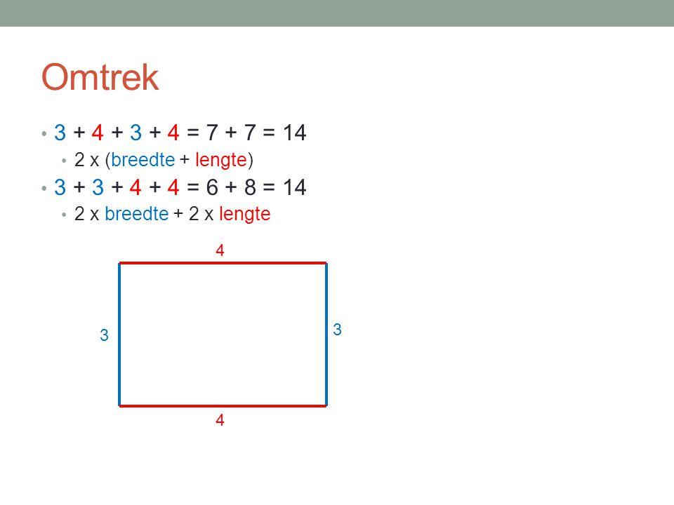 Omtrek 3 + 4 + 3 + 4 = 7 + 7 = 14 2 x (breedte + lengte) 3 + 3 + 4 + 4 = 6 + 8 = 14 2 x breedte + 2 x lengte 3 3 4 4