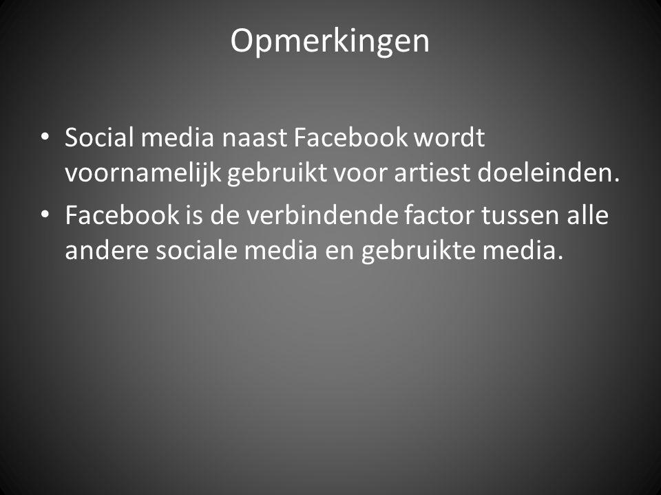 Opmerkingen Social media naast Facebook wordt voornamelijk gebruikt voor artiest doeleinden. Facebook is de verbindende factor tussen alle andere soci