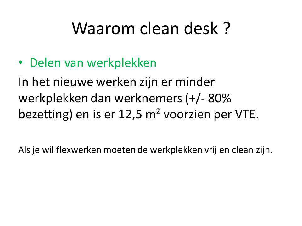 Waarom clean desk ? Delen van werkplekken In het nieuwe werken zijn er minder werkplekken dan werknemers (+/- 80% bezetting) en is er 12,5 m² voorzien