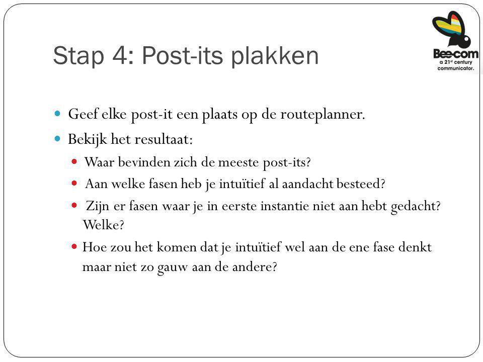 Stap 4: Post-its plakken Geef elke post-it een plaats op de routeplanner. Bekijk het resultaat: Waar bevinden zich de meeste post-its? Aan welke fasen