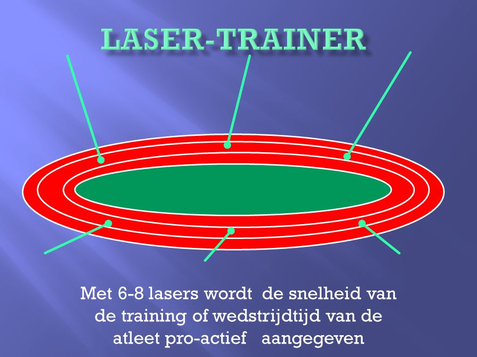 Met 6-8 lasers wordt de snelheid van de training of wedstrijdtijd van de atleet pro-actief aangegeven