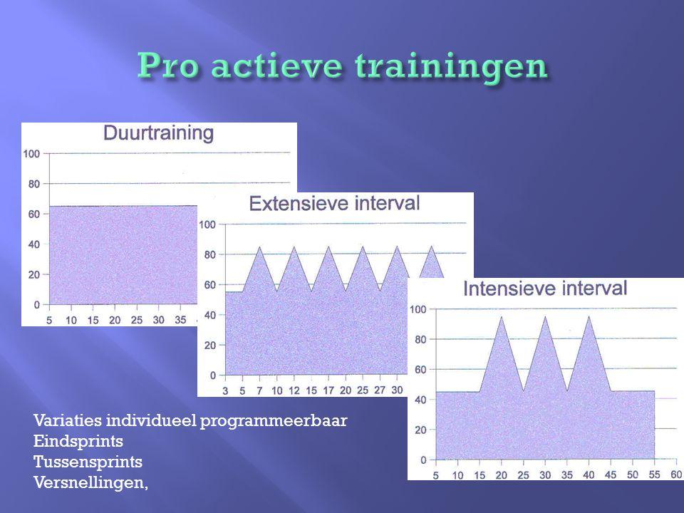 Variaties individueel programmeerbaar Eindsprints Tussensprints Versnellingen,