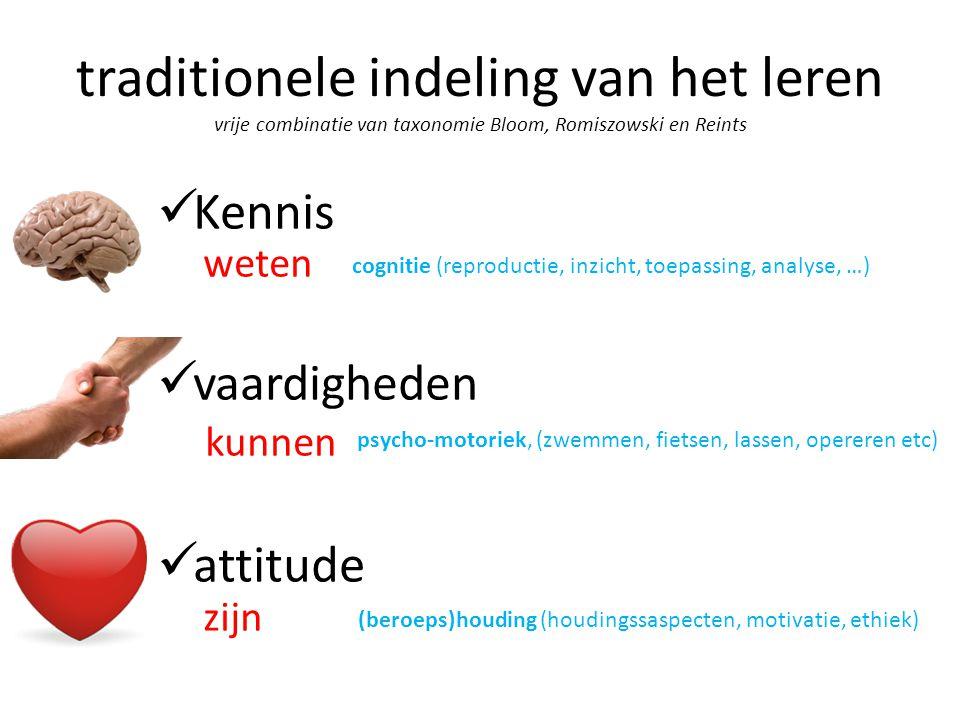 traditionele indeling van het leren vrije combinatie van taxonomie Bloom, Romiszowski en Reints Kennis weten vaardigheden kunnen attitude zijn cogniti
