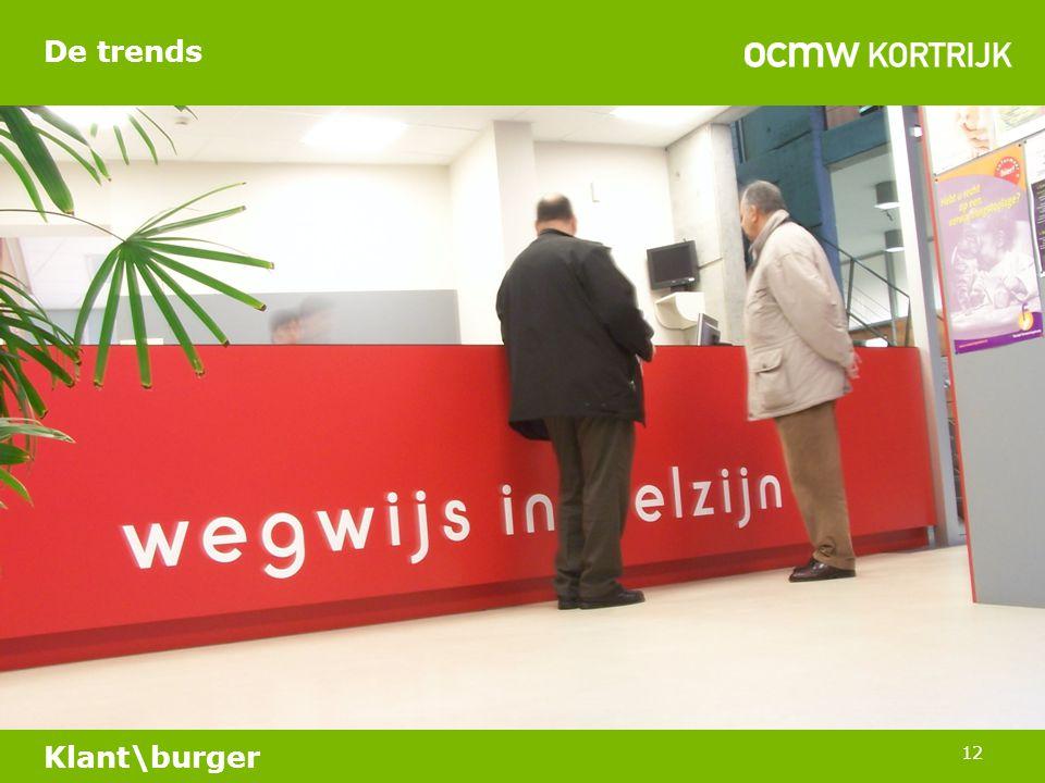 De trends 12 Klant\burger