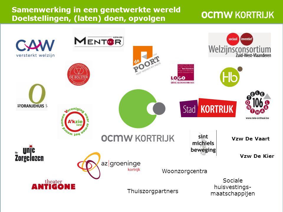 14 Samenwerking in een genetwerkte wereld Doelstellingen, (laten) doen, opvolgen Thuiszorgpartners Woonzorgcentra Sociale huisvestings- maatschappijen Vzw De Vaart Vzw De Kier