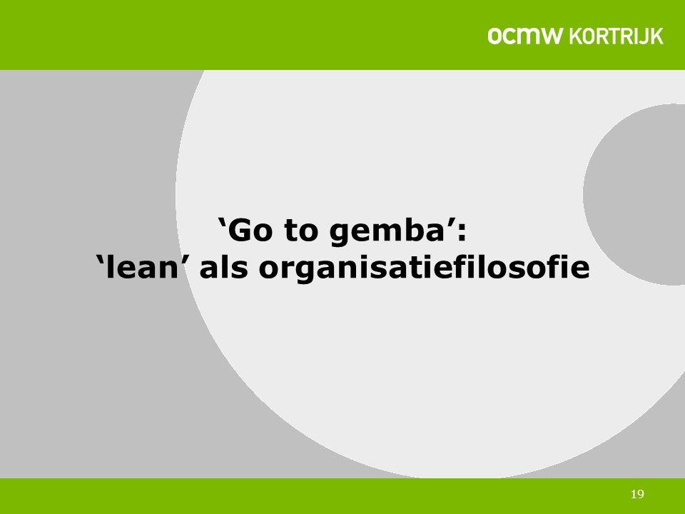 19 'Go to gemba': 'lean' als organisatiefilosofie
