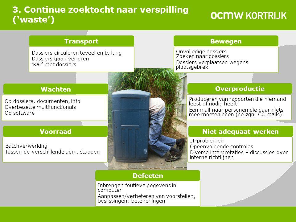 3. Continue zoektocht naar verspilling ('waste') Transport Dossiers circuleren teveel en te lang Dossiers gaan verloren 'Kar' met dossiers Bewegen Onv