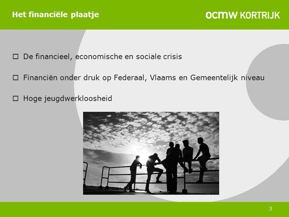 3 Het financiële plaatje  De financieel, economische en sociale crisis  Financiën onder druk op Federaal, Vlaams en Gemeentelijk niveau  Hoge jeugdwerkloosheid