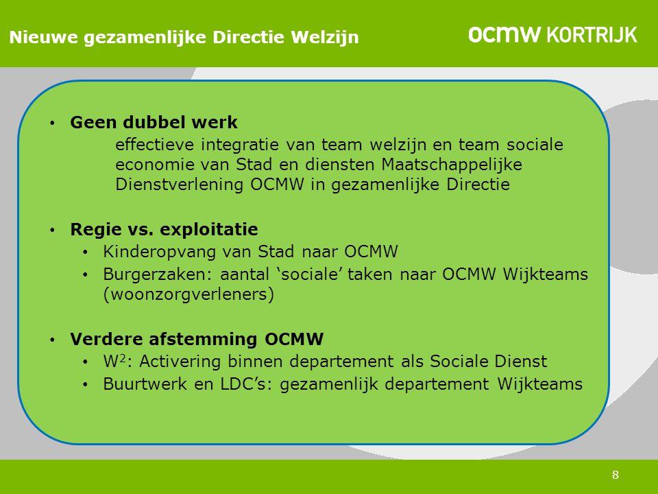 8 Nieuwe gezamenlijke Directie Welzijn Geen dubbel werk effectieve integratie van team welzijn en team sociale economie van Stad en diensten Maatschappelijke Dienstverlening OCMW in gezamenlijke Directie Regie vs.