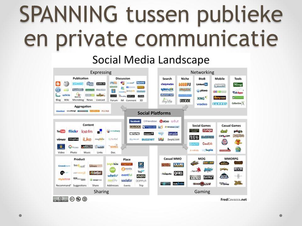 SPANNING tussen publieke en private communicatie