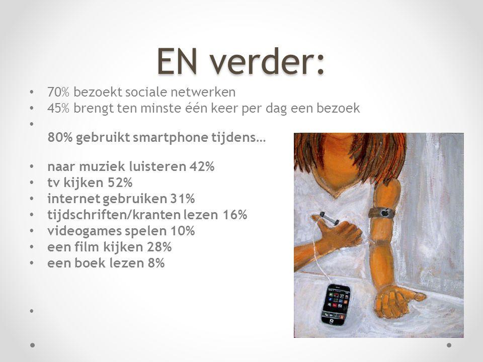 EN verder: 70% bezoekt sociale netwerken 45% brengt ten minste één keer per dag een bezoek 80% gebruikt smartphone tijdens… naar muziek luisteren 42% tv kijken 52% internet gebruiken 31% tijdschriften/kranten lezen 16% videogames spelen 10% een film kijken 28% een boek lezen 8%