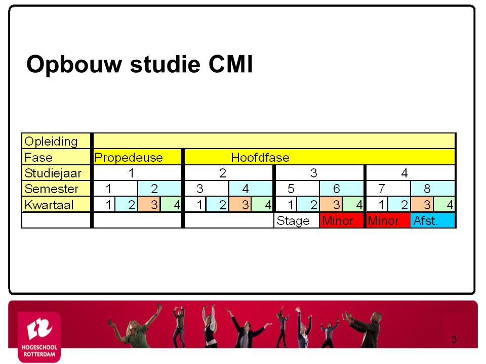 Opbouw studie CMI 3
