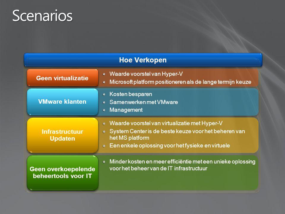 Scenarios Hoe Verkopen Waarde voorstel van Hyper-V Microsoft platform positioneren als de lange termijn keuze Geen virtualizatie Kosten besparen Samenwerken met VMware Management VMware klanten Minder kosten en meer efficiëntie met een unieke oplossing voor het beheer van de IT infrastructuur Geen overkoepelende beheertools voor IT Waarde voorstel van virtualizatie met Hyper-V System Center is de beste keuze voor het beheren van het MS platform Een enkele oplossing voor het fysieke en virtuele Infrastructuur Updaten