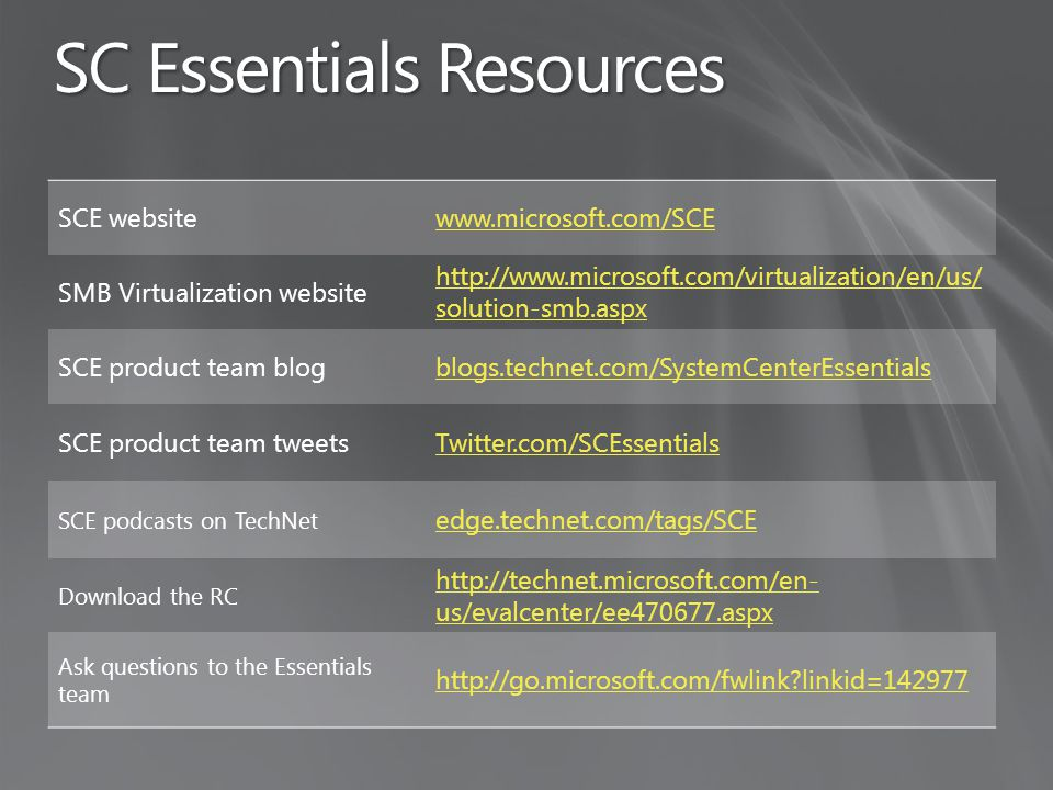 SC Essentials Resources SCE websitewww.microsoft.com/SCE SMB Virtualization website http://www.microsoft.com/virtualization/en/us/ solution-smb.aspx SCE product team blogblogs.technet.com/SystemCenterEssentials SCE product team tweetsTwitter.com/SCEssentials SCE podcasts on TechNet edge.technet.com/tags/SCE Download the RC http://technet.microsoft.com/en- us/evalcenter/ee470677.aspx Ask questions to the Essentials team http://go.microsoft.com/fwlink?linkid=142977