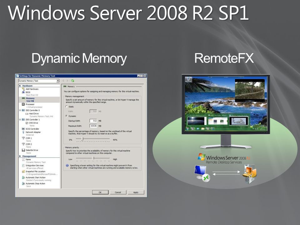 Windows Server 2008 R2 SP1 Dynamic MemoryRemoteFX