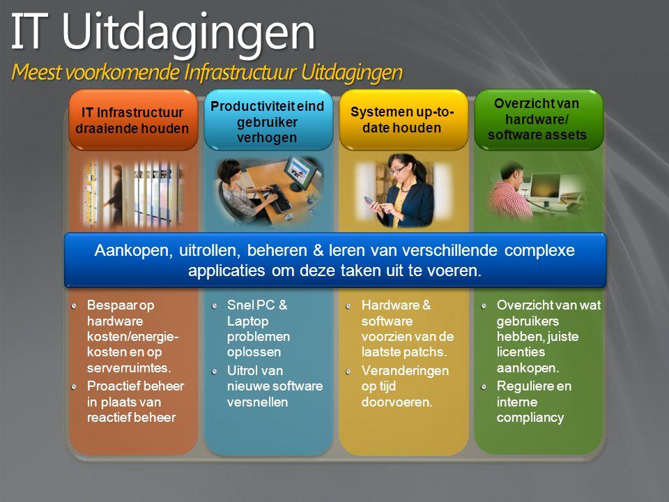 Kosten Besparen Bespaar op IT kosten dankzij geïntegreerde virtualizatie en management.