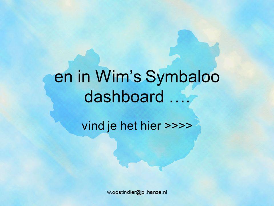 en in Wim's Symbaloo dashboard …. vind je het hier >>>> w.oostindier@pl.hanze.nl