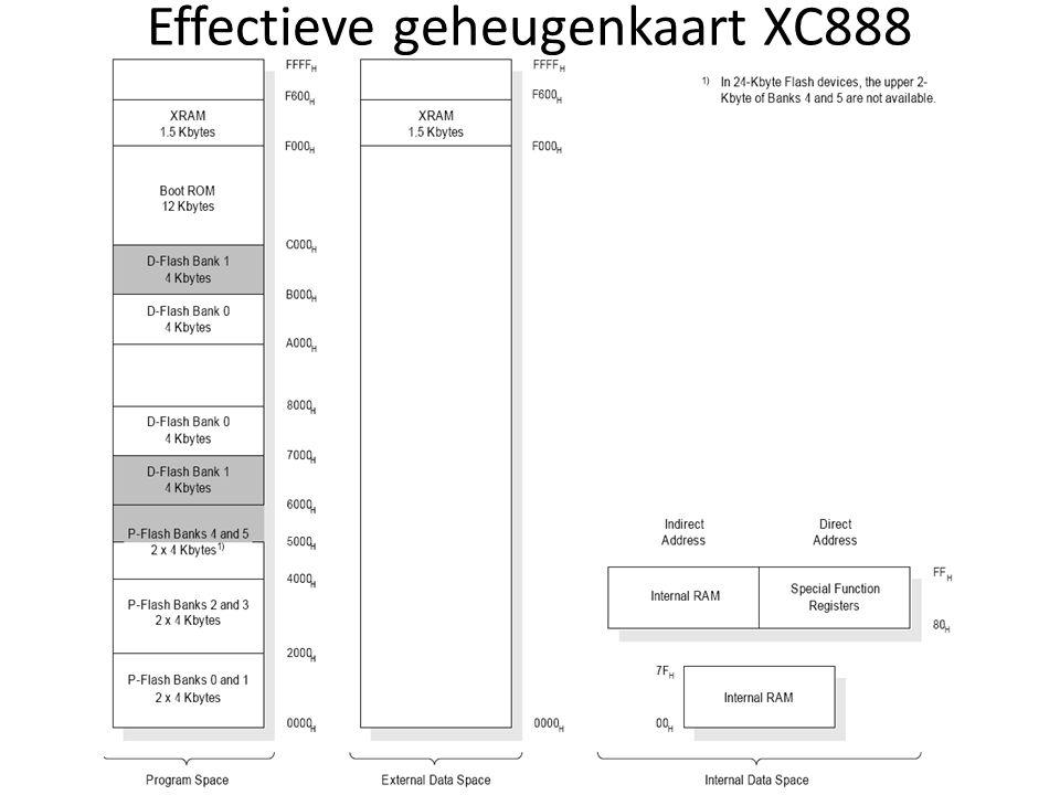 Effectieve geheugenkaart XC888