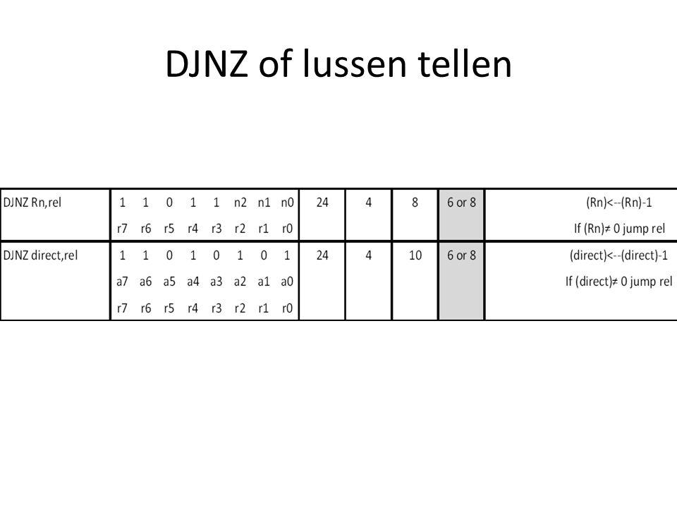 DJNZ of lussen tellen