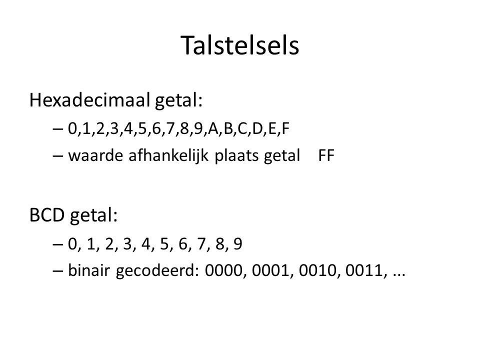 Talstelsels Hexadecimaal getal: – 0,1,2,3,4,5,6,7,8,9,A,B,C,D,E,F – waarde afhankelijk plaats getal FF BCD getal: – 0, 1, 2, 3, 4, 5, 6, 7, 8, 9 – binair gecodeerd: 0000, 0001, 0010, 0011,...