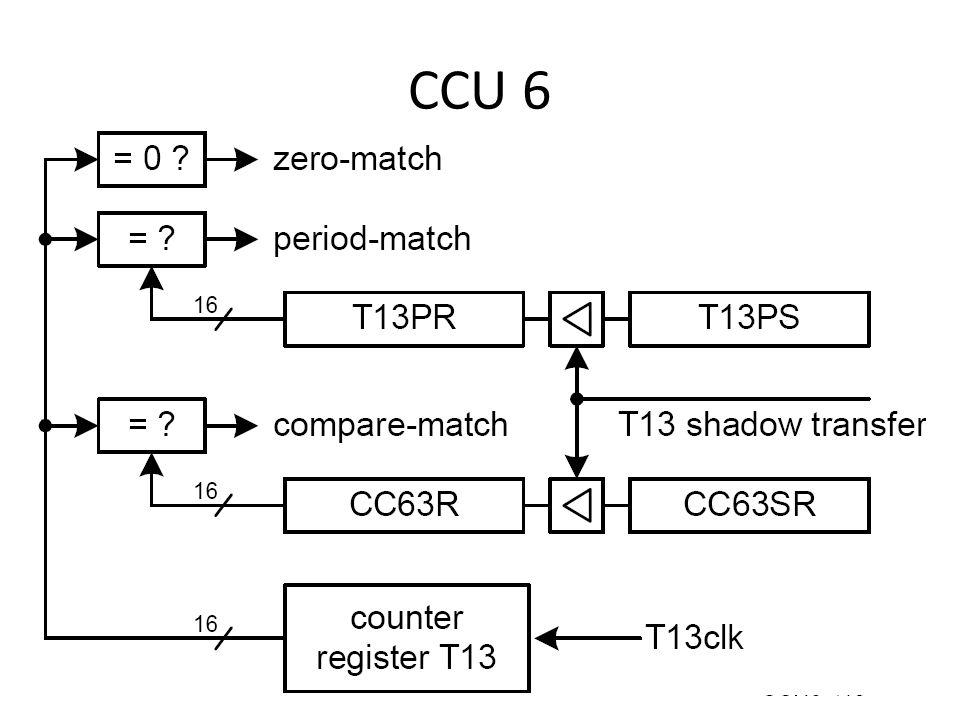 Gebruik p3.7 om een PWM signaal te genereren met CCU6 en T13 Initialiseer p3.7 (zie figuur onderaan slide) Initialiseer T13 Lees potmeter en gebruik signaal om PWM in te stellen (10 bit)