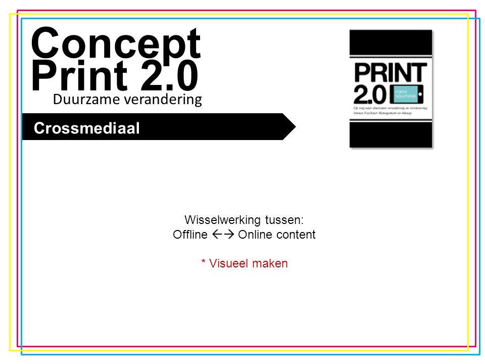 De trend Concept Print 2.0 Crossmediaal Wisselwerking tussen: Offline  Online content * Visueel maken Duurzame verandering