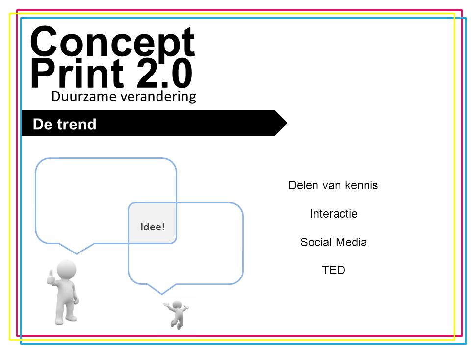 Delen van kennis Interactie Social Media TED De trend Concept Print 2.0 Duurzame verandering De trend Idee!
