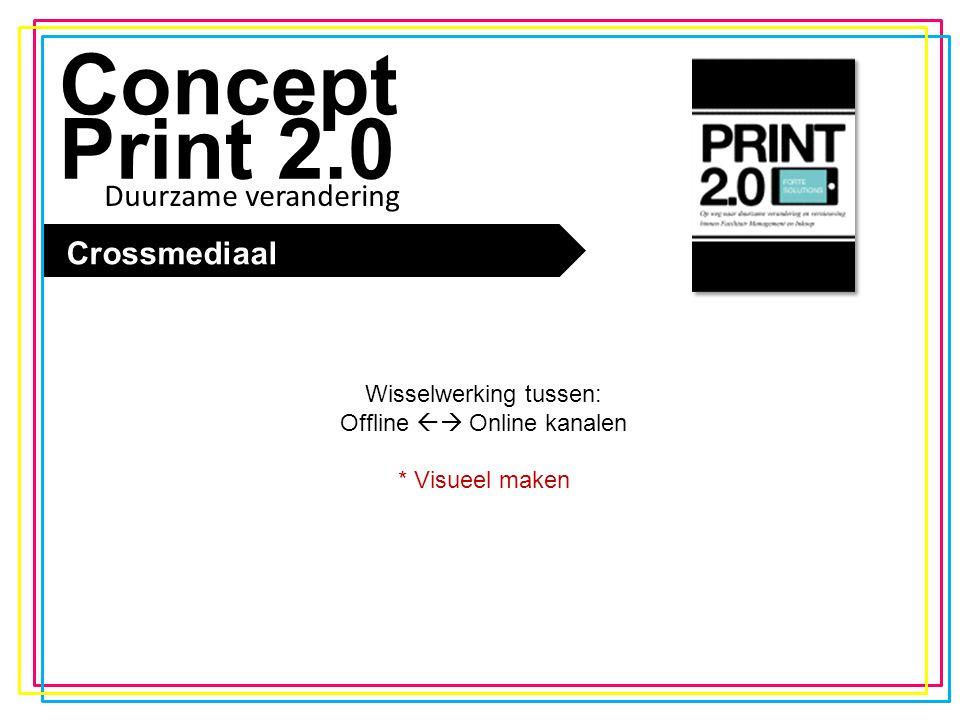 De trend Concept Print 2.0 Crossmediaal Wisselwerking tussen: Offline  Online kanalen * Visueel maken Duurzame verandering