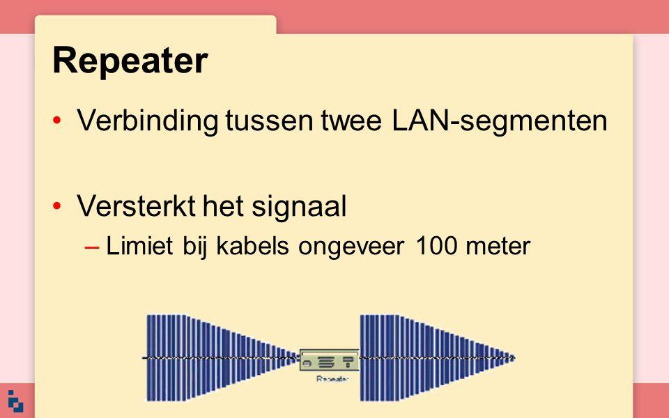 Repeater Verbinding tussen twee LAN-segmenten Versterkt het signaal –Limiet bij kabels ongeveer 100 meter