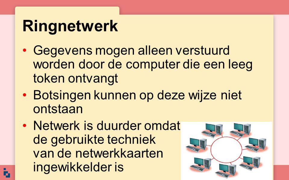 Ringnetwerk Gegevens mogen alleen verstuurd worden door de computer die een leeg token ontvangt Botsingen kunnen op deze wijze niet ontstaan Netwerk i