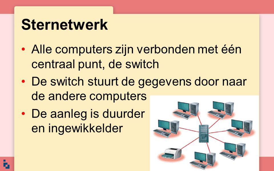 Alle computers zijn verbonden met één centraal punt, de switch De switch stuurt de gegevens door naar de andere computers De aanleg is duurder en inge
