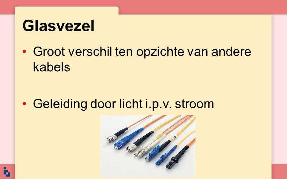 Glasvezel Groot verschil ten opzichte van andere kabels Geleiding door licht i.p.v. stroom
